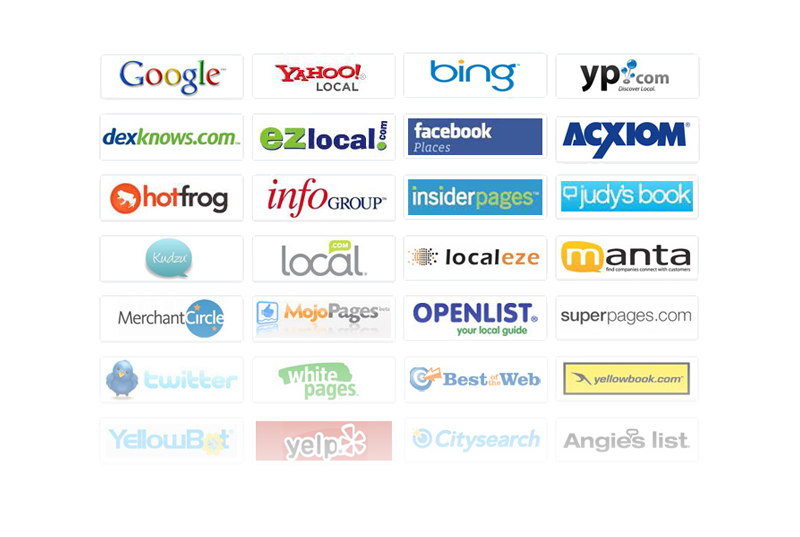 Select the Sites You Would Like to Receive Reviews on